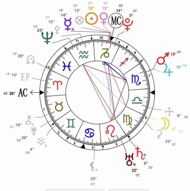 uranus - Cycle Jupi-Saturne carré Uranus* - Page 2 Da695c10