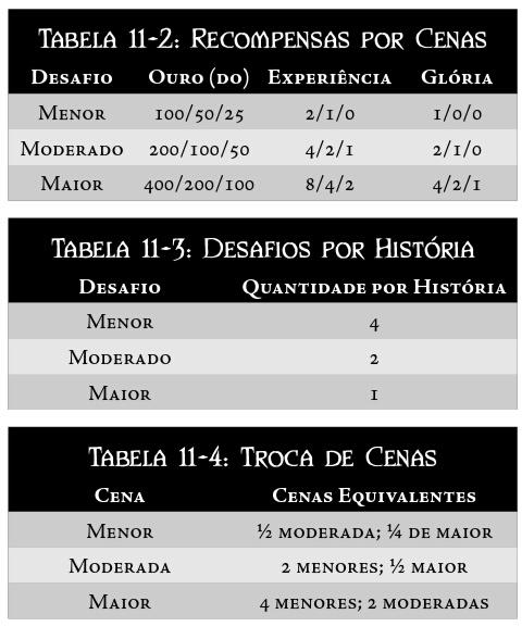 RECOMPENSAS & EVOLUÇÃO 20180511