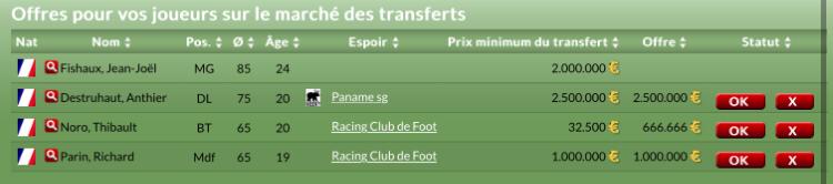 Les joueurs à vendre du F.C Los Angeles Galaxy 15198411