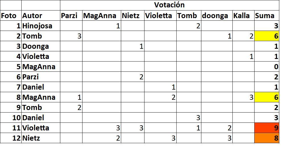 II Concurso fotográfico - votaciones - Página 2 Libro110