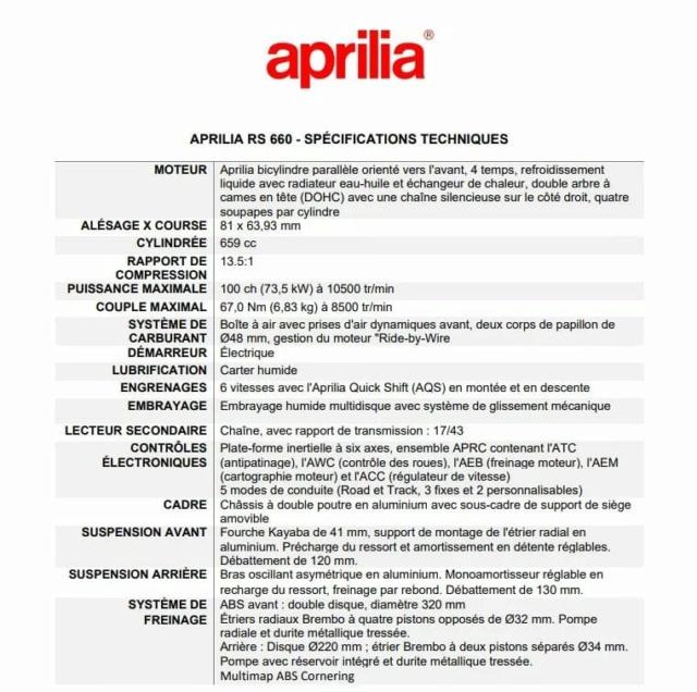 """nouvelle bête de circuit """" APRILIA 660 RS """" 12118010"""