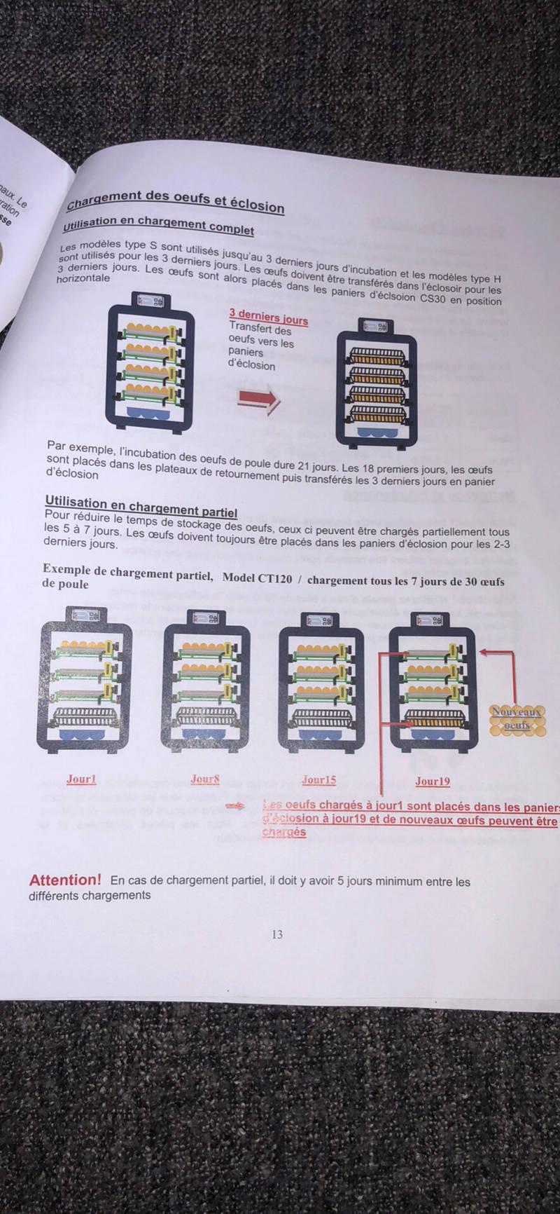 Incubation a chargement partiel 15269810
