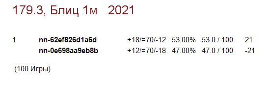nn-0e698aa9eb8b vs nn-62ef826d1a6d E22210