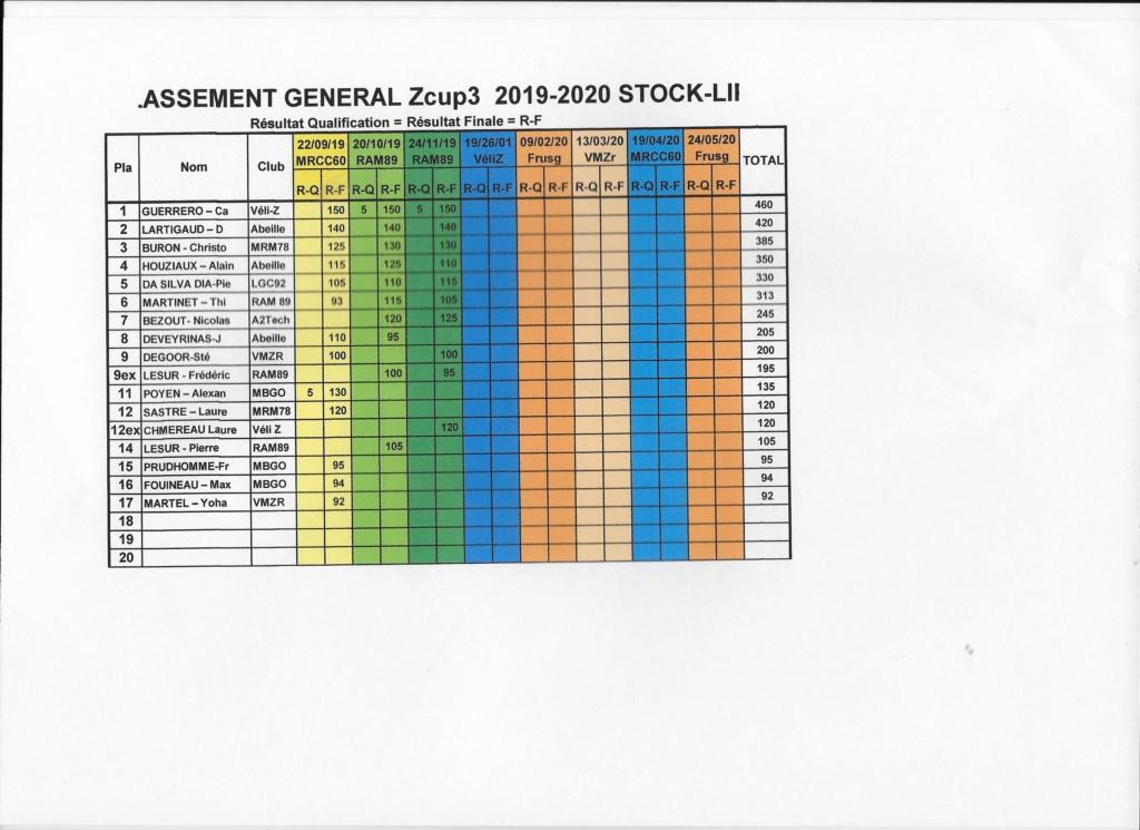 Classement Zcup3 saison 2019-2020 00310