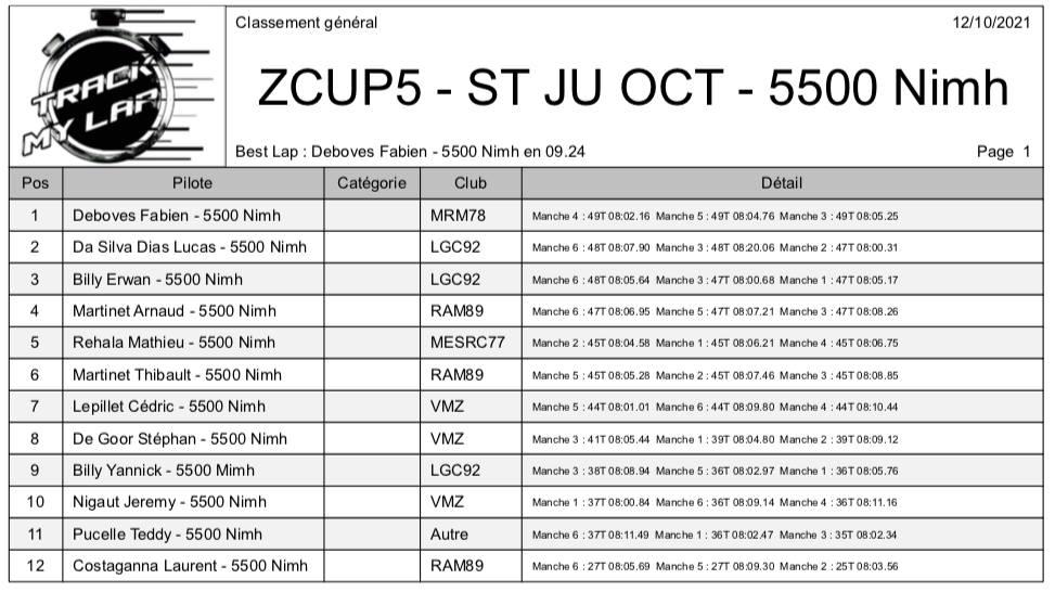 2° Manche de la Zcup5 24551710