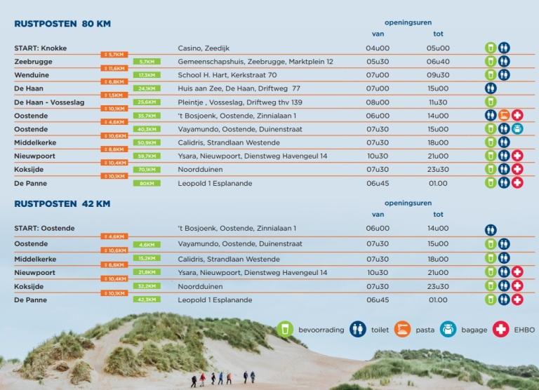1ère édition AG Belgian Coast Walk - Sam 11 Mai 2019 - 80 Km A14