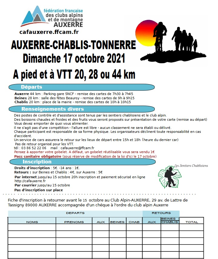 Auxerre - Chablis - Tonnerre - 44 Km - Dim 17 Oct 2021 Aaa11