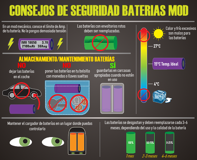 seguridad - Seguridad Baterías Seguri10