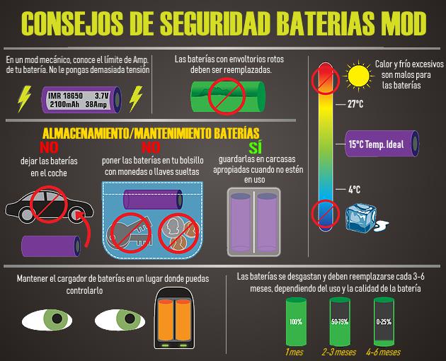 Seguridad Baterías Seguri10