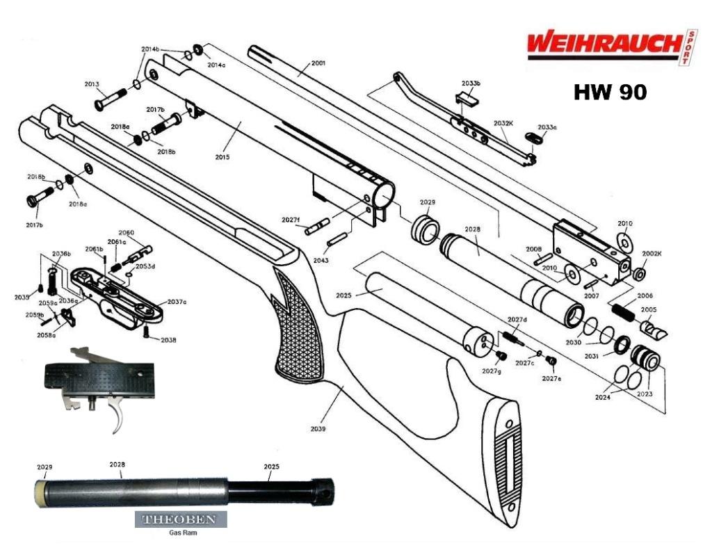 HW90 problème verrouillage canon Help ! 90110