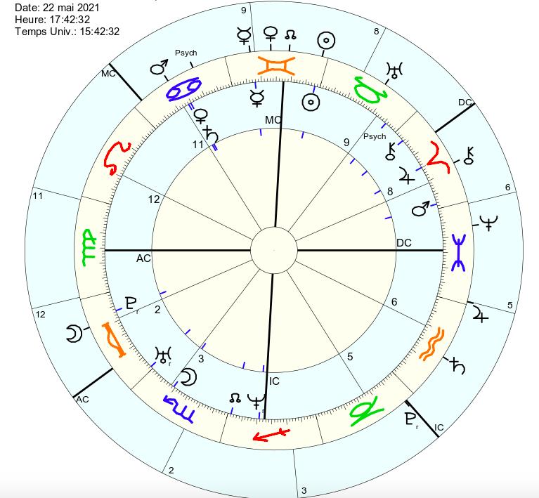 Transit saturne carré lune - Page 2 Captur11