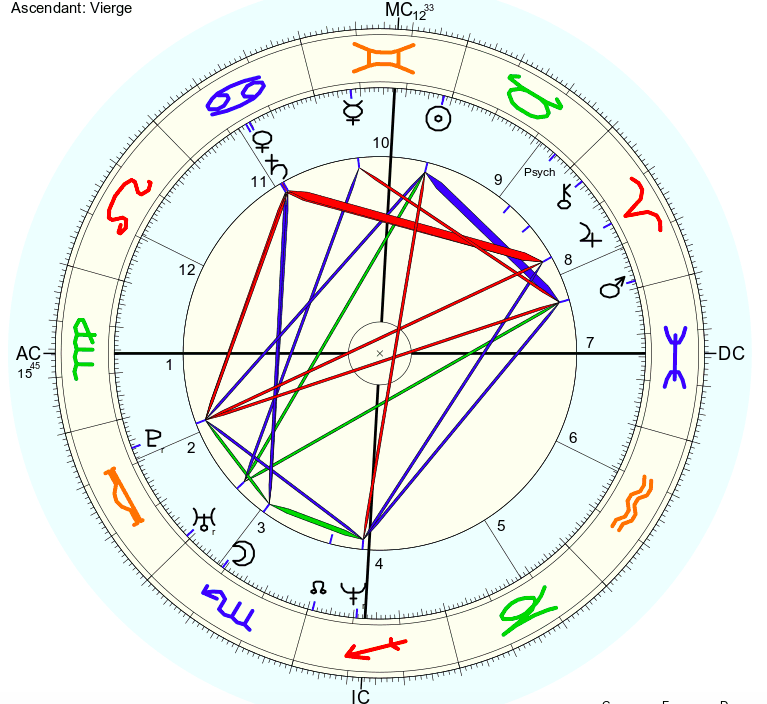 Transit saturne carré lune - Page 2 Tn10