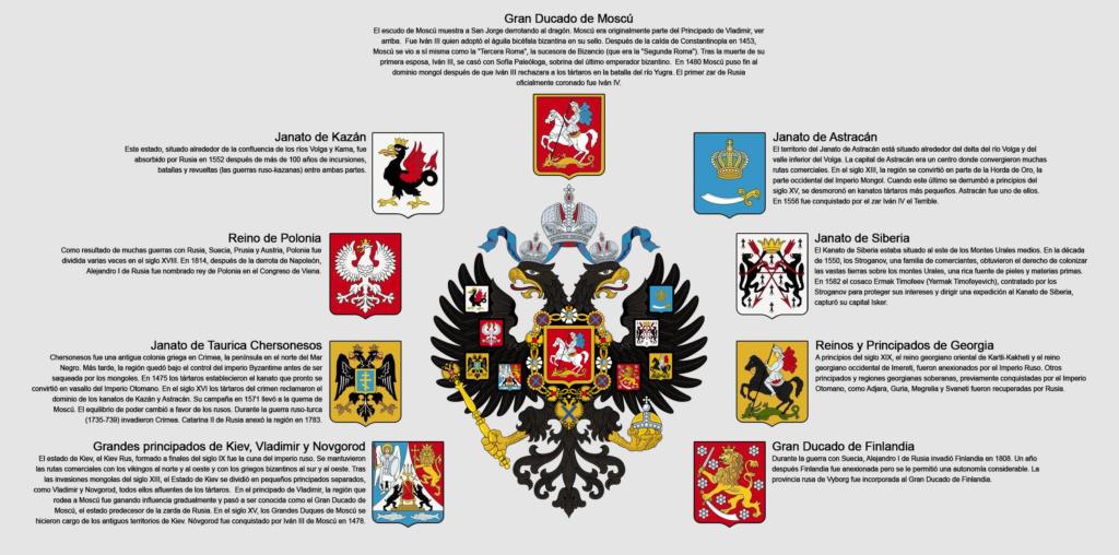 1 Rublo 1913 Rusia - 300 aniversario de la dinastía Romanov - Escudo10