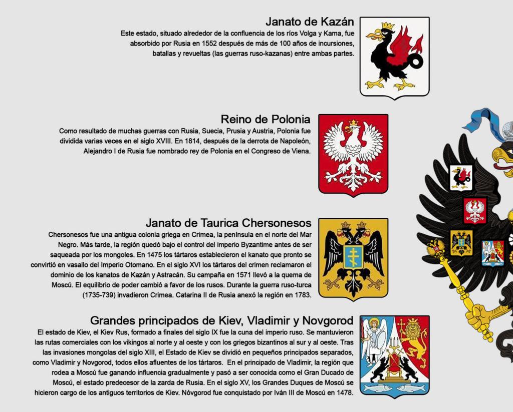 1 Rublo 1913 Rusia - 300 aniversario de la dinastía Romanov - Escudo15