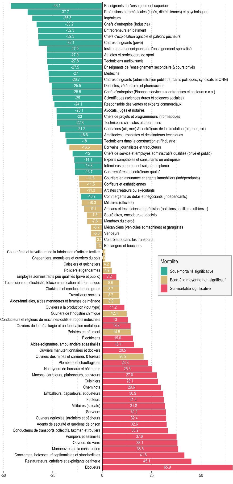 Épidémie/pandémie de Coronavirus/Covid 19 [Tome 3] - Page 39 E2d-rx10