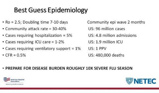 Épidémie/pandémie de Coronavirus/Covid 19 (2) Previs10