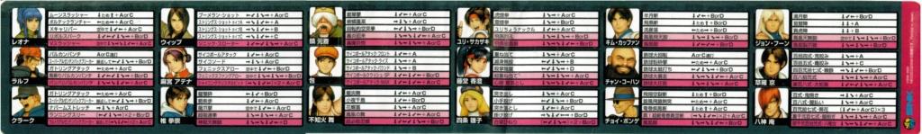 Centralisation des Moves Listes des Vs Fighting Neo Geo - Page 2 Kof20010