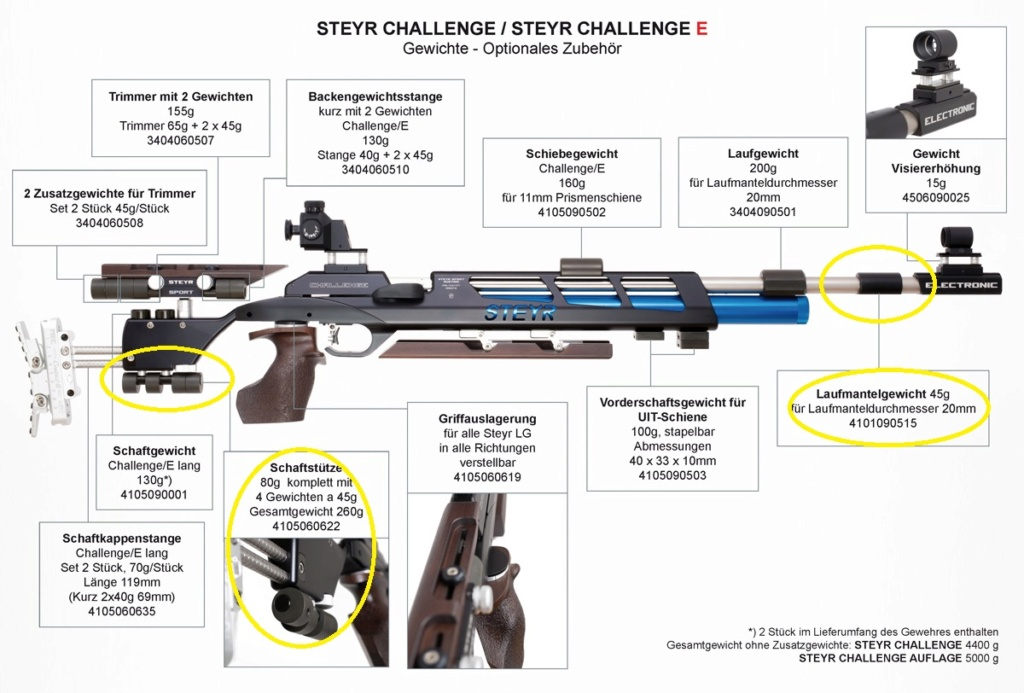 STEYR Challenge électronique Steyr-11