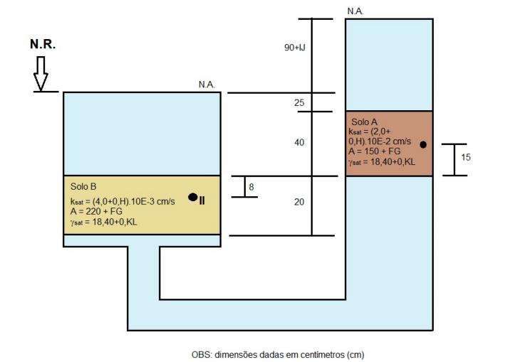 Cargas Hidráulicas - Pressão Neutra em ponto  Dadada10