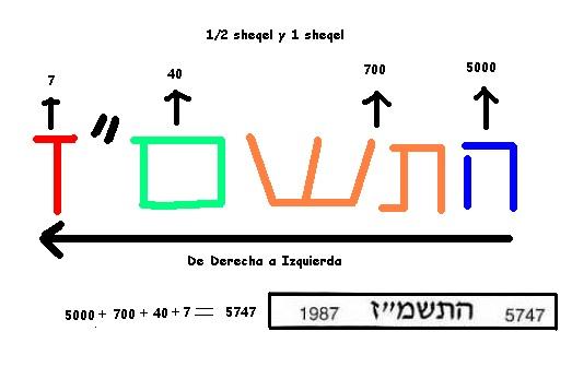 Israel, 1/2 shequel, 1 n. shequel, 10 agorot, '87, '87 '81 1_seqe10