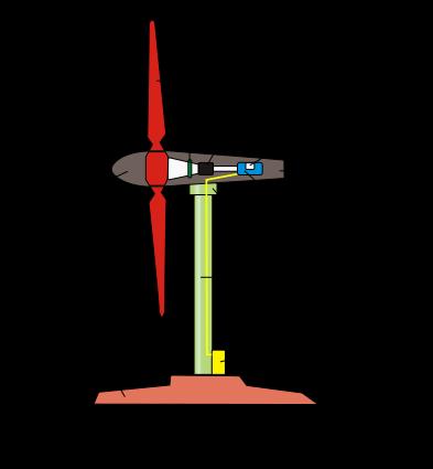Une éolienne 393px-10