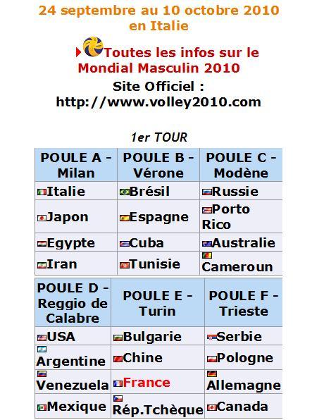 CHAMPIONNAT DU MONDE Monde10