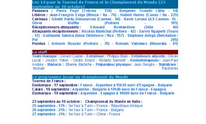 CHAMPIONNAT DU MONDE Mondia10