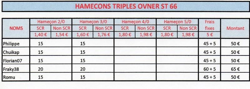 2010 = Hameçons triples Ovner  Img19210