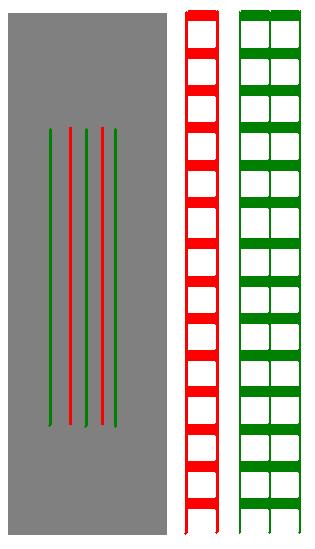 Chaine distribution double Distri10