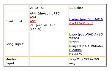 NP 242 , NP 231 : différences ? Couper10