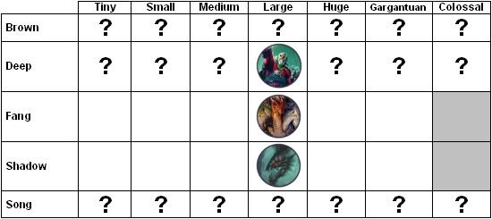 Dragonwatch **Last Update: August 14, 2007** Dragon15