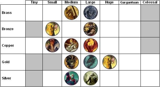 Dragonwatch **Last Update: August 14, 2007** Dragon16