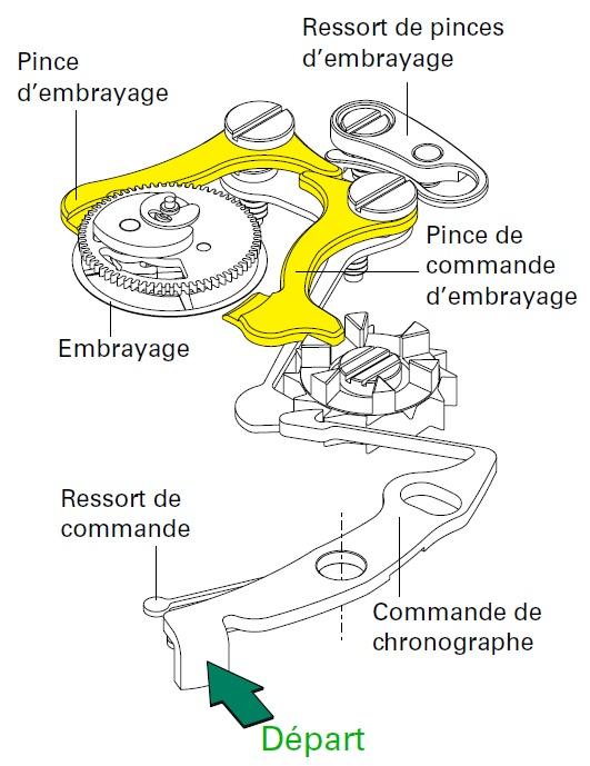 Et si on parlait d'embrayage de chrono (un peu de technique, désolé). - Page 2 4130-012