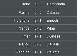 Calcio Serie A 2007/2008 Serie_12