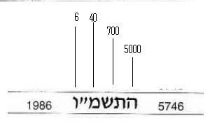 Israel, 1/2 shequel, 1 n. shequel, 10 agorot, '87, '87 '81 Fecha_10