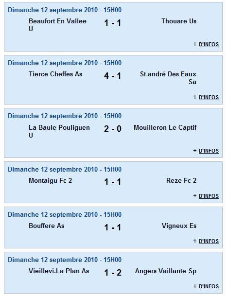 Saint André des Eaux & La Baule Pouliguen 2010-11 (DRH - Groupe C) - MAJ le 01-02-11 Rasult11