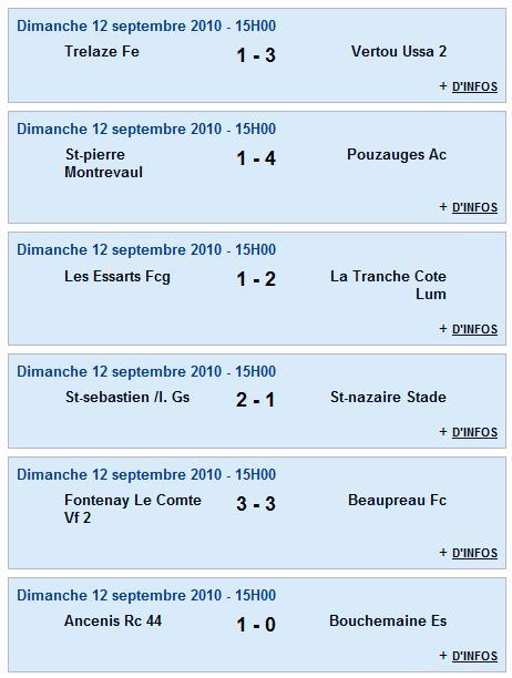 Saint Nazaire 2010-11 (DSR - Groupe B) - MAJ le 01-02-11 Rasult15