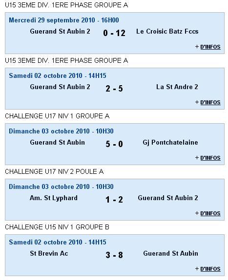 Résultats du week end du 02 et 03 octobre 2010 Rasult21