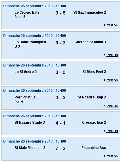Senior C (3e division) - La Baule Pouliguen U 3 [3 - 3] Guerande St Aubin 3 - 2e journée (26-09-10) Sag_se10