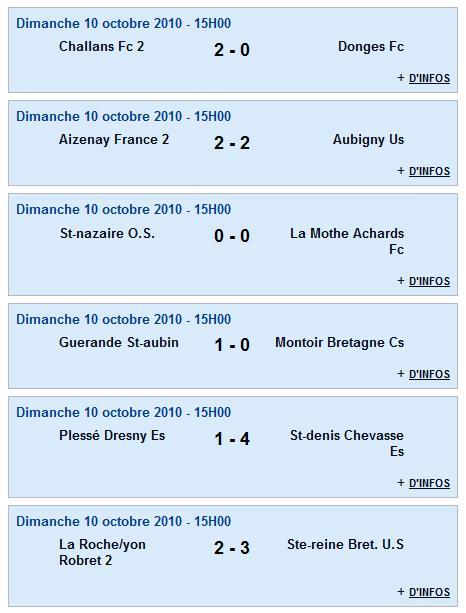 Résultats et classements du week end du 09 et 10 octobre 2010 Sag_se19