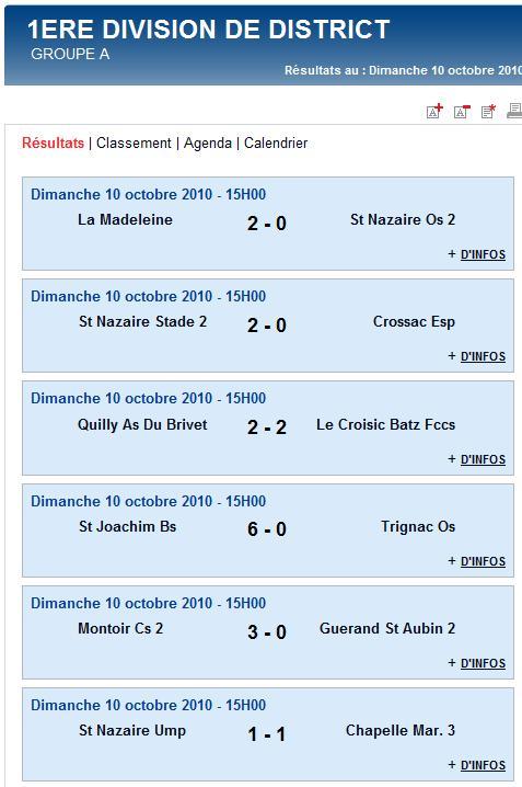 Résultats et classements du week end du 09 et 10 octobre 2010 Sag_se22