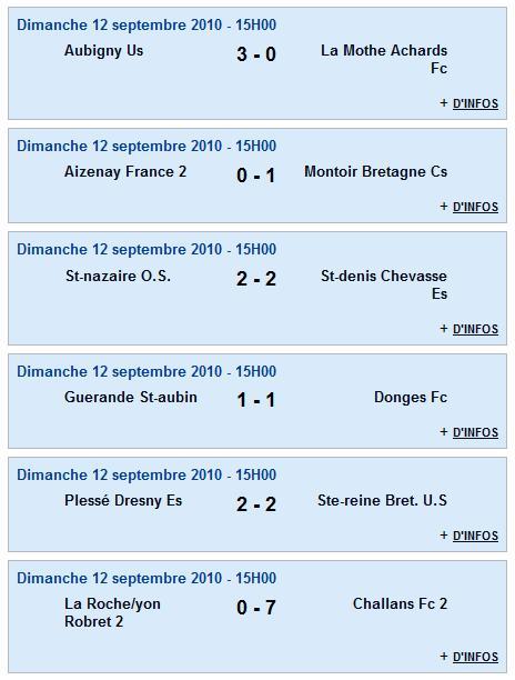 Senior A (PH) -      Guerande St-aubin [1 - 1] Donges Fc - 1ère journée (12-09-10) Senior10