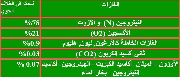 الانحباس الحراري 00210