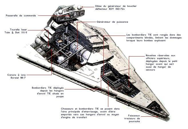 Destroyer Stellaire Classe Impériale Des_st10