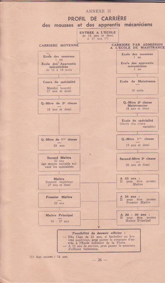 GROUPE ÉCOLE DES MÉCANICIENS ( Tome I ) - Page 35 Image-17
