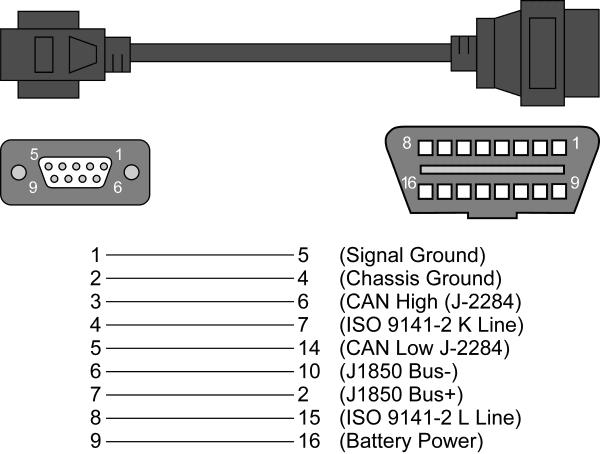 Interface OBD2 CAN ou KKL Obd_ca10