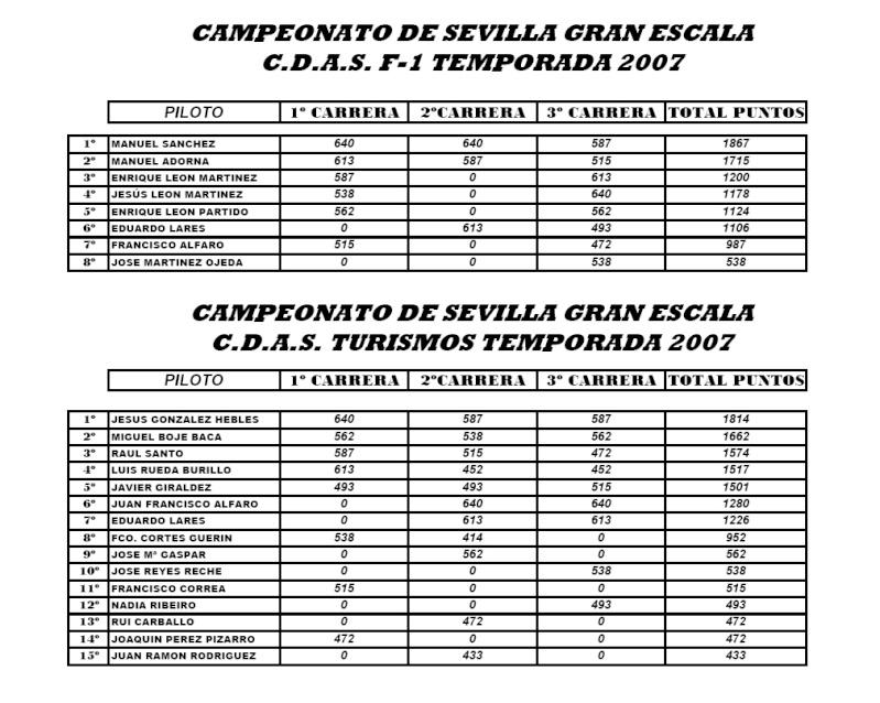 CAMPEONATO DE SEVILLA G.E: C.D.A.S. TURISMOS y F1 2007 Cdas11