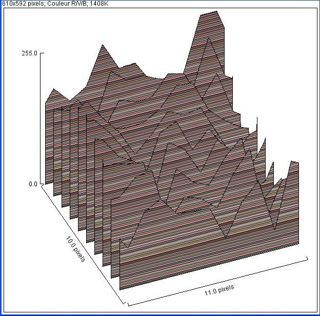 Fov et tirage comparaison entre divers montages 3d_cut10