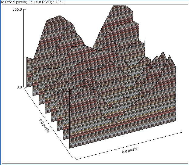 Fov et tirage comparaison entre divers montages 3d_cut11