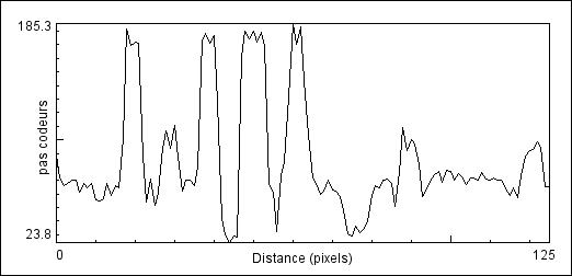 Fov et tirage comparaison entre divers montages Test0111